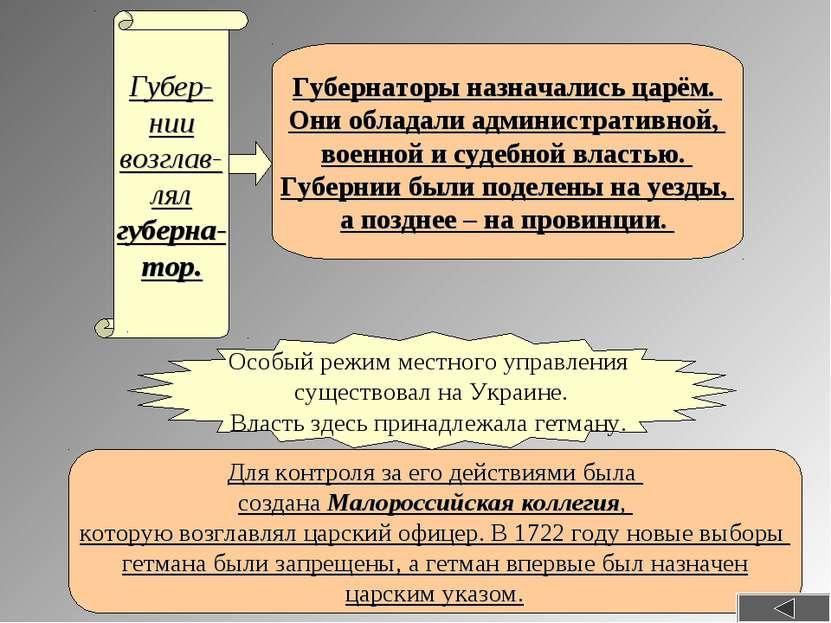 Для контроля за его действиями была создана Малороссийская коллегия, которую ...