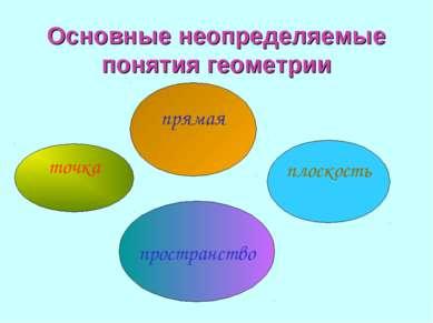 Основные неопределяемые понятия геометрии точка прямая плоскость пространство