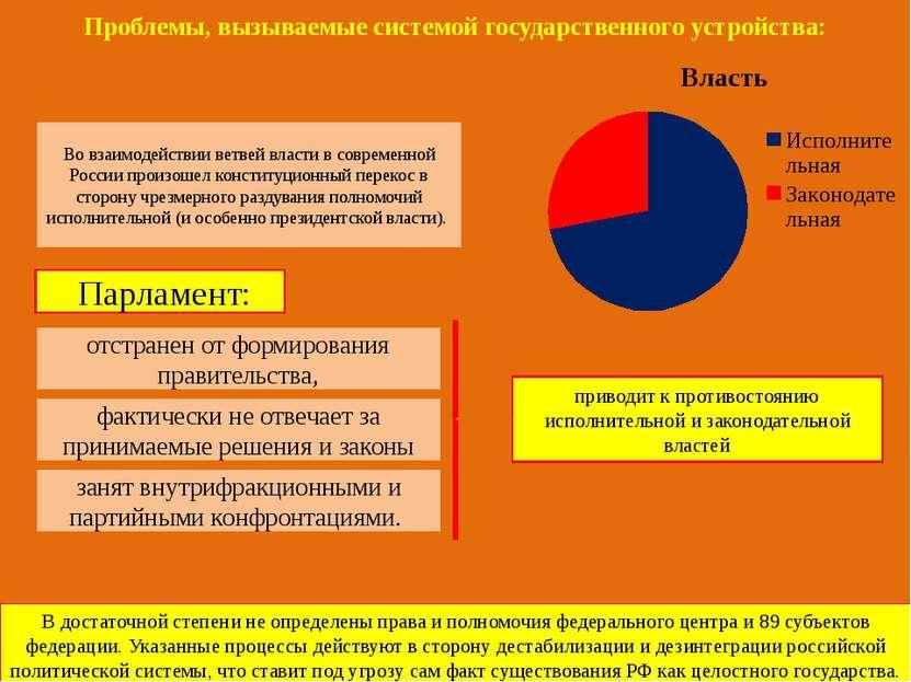 Проблемы, вызываемые системой государственного устройства: Во взаимодействии ...