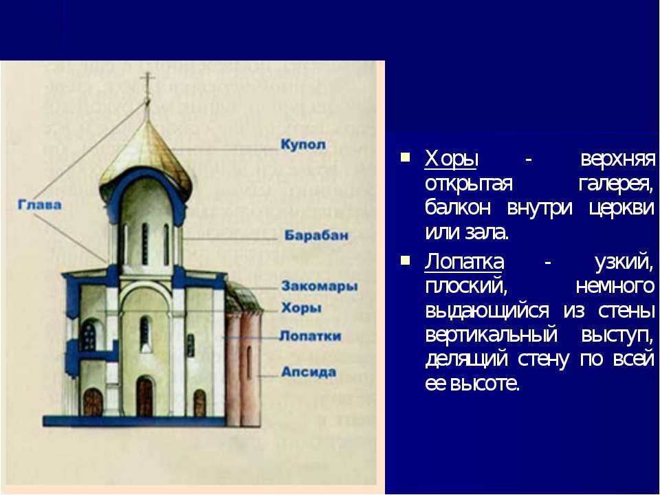 Хоры - верхняя открытая галерея, балкон внутри церкви или зала. Лопатка - узк...