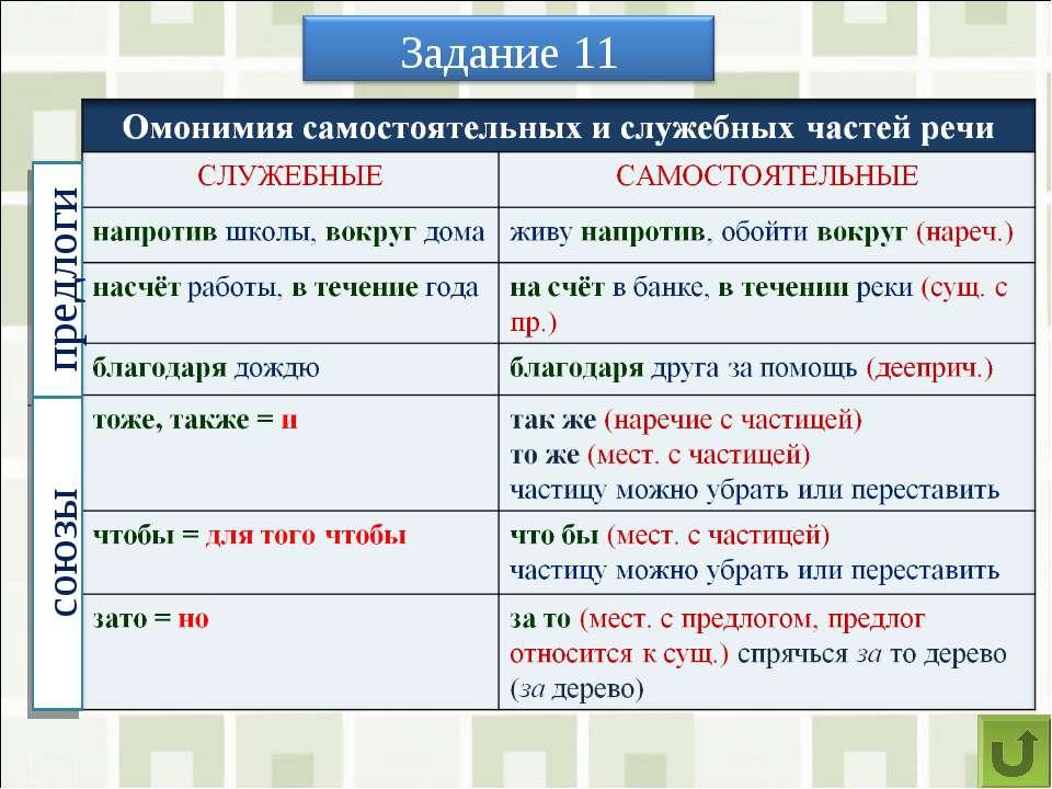 предлоги союзы