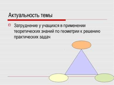Актуальность темы Затруднение у учащихся в применении теоретических знаний по...