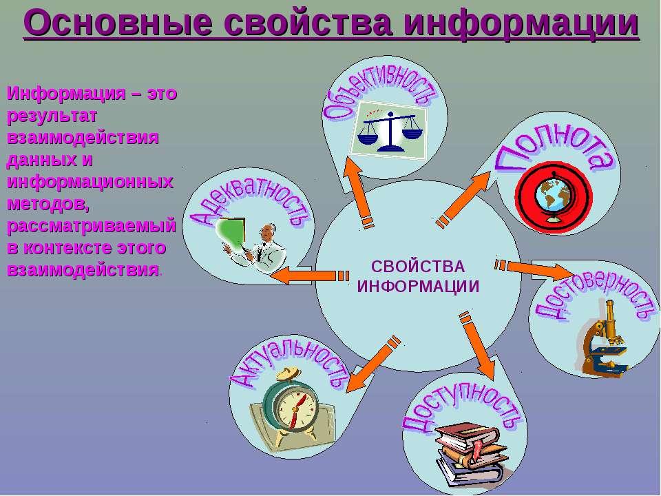 Основные свойства информации Информация – это результат взаимодействия данных...