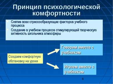 Принцип психологической комфортности Снятие всех стрессообразующих факторов у...
