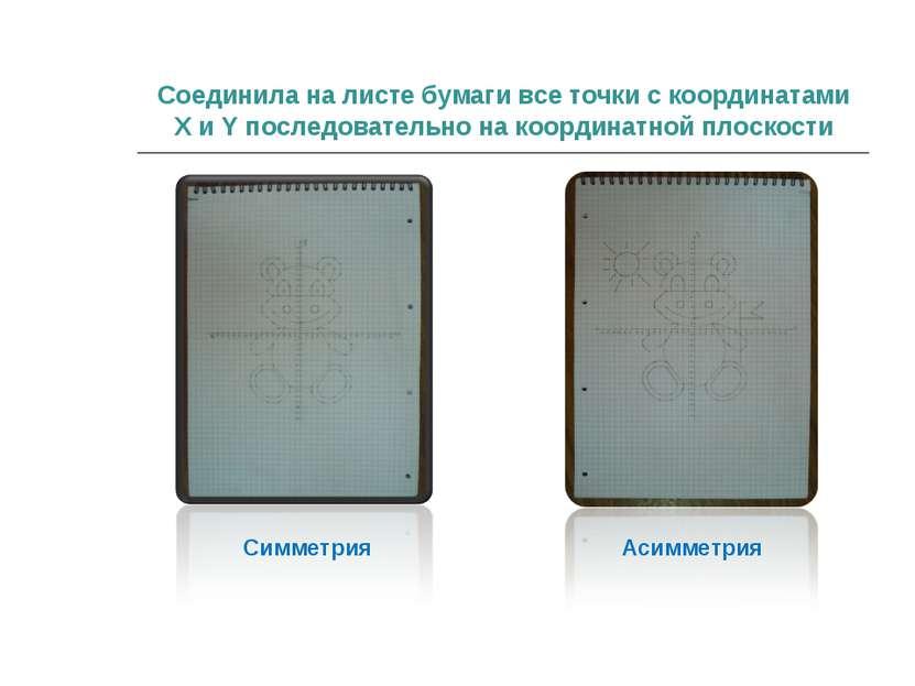 Соединила на листе бумаги все точки с координатами X и Y последовательно на к...