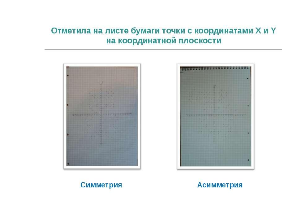 Отметила на листе бумаги точки с координатами X и Y на координатной плоскости...