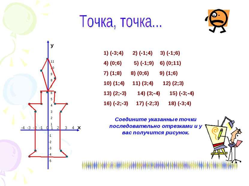 у 11 10 9 8 7 6 5 4 3 2 1 -1 -2 -3 -4 -5 -4 -3 -2 -1 0 1 2 3 4 х 1) (-3;4) 2)...