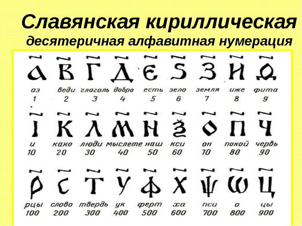Славянская кириллическая десятеричная алфавитная нумерация