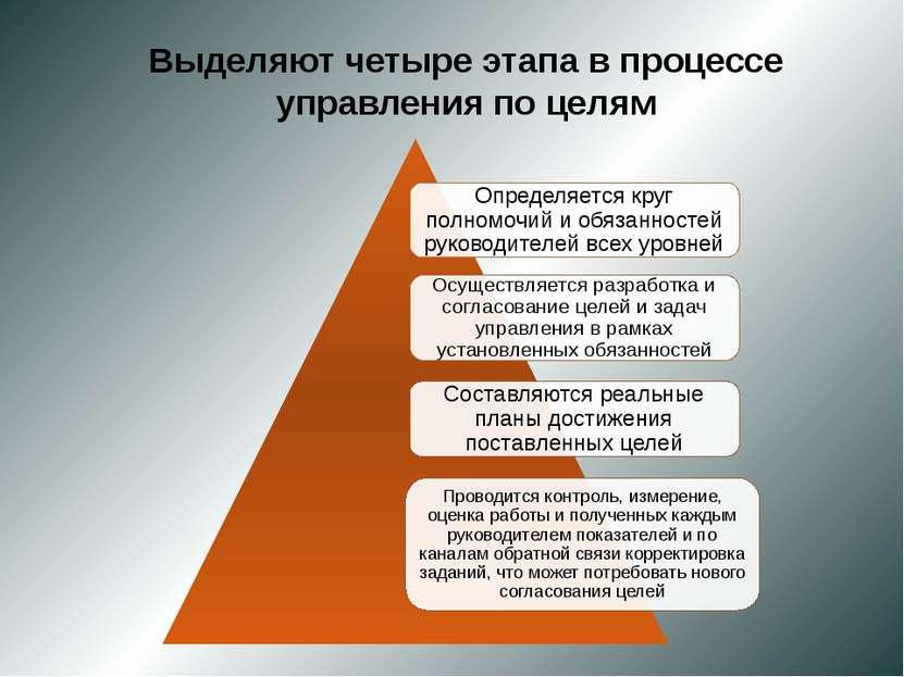 Выделяют четыре этапа в процессе управления по целям