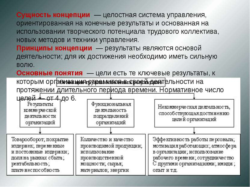 Сущность концепции — целостная система управления, ориентированная на конечны...