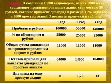 Задача. В компании 10000 акционеров; из них 2000 штук составляют привилегиров...