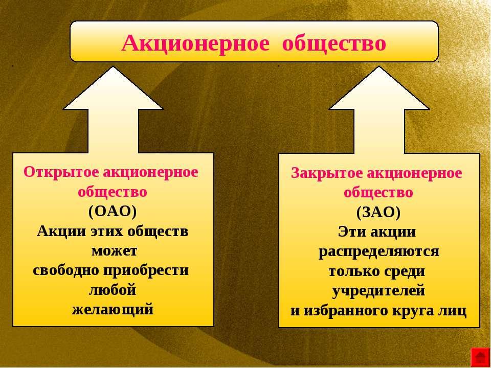 Акционерное общество Открытое акционерное общество (ОАО) Акции этих обществ м...