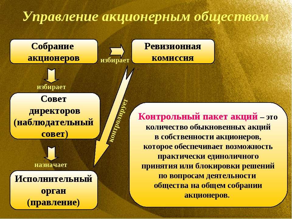 Управление акционерным обществом Собрание акционеров Совет директоров (наблюд...