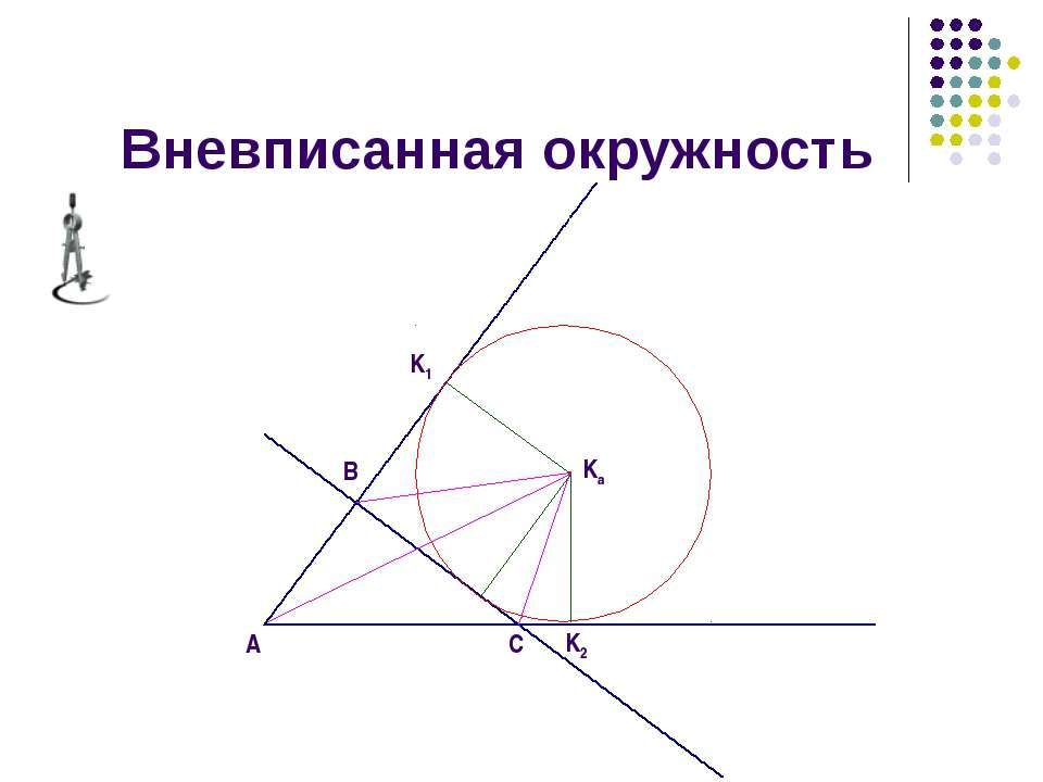 Вневписанная окружность B A C Ka K1 K2