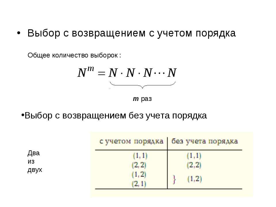 Выбор с возвращением с учетом порядка Общее количество выборок : Выбор с возв...