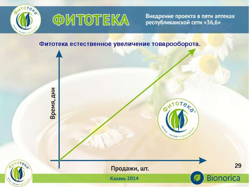 * Фитотека естественное увеличение товарооборота. 29