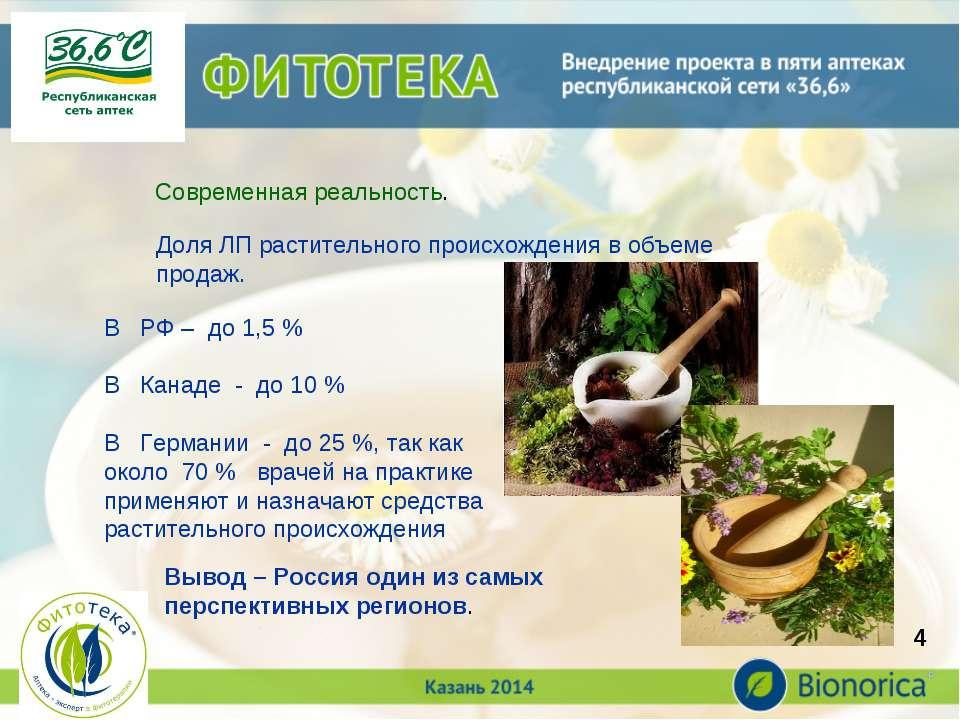 * Современная реальность. Доля ЛП растительного происхождения в объеме продаж...