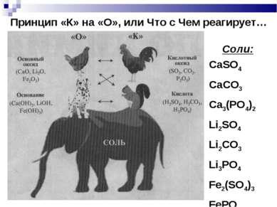 Принцип «К» на «О», или Что с Чем реагирует… Соли: CaSO4 CaCO3 Ca3(PO4)2 Li2S...