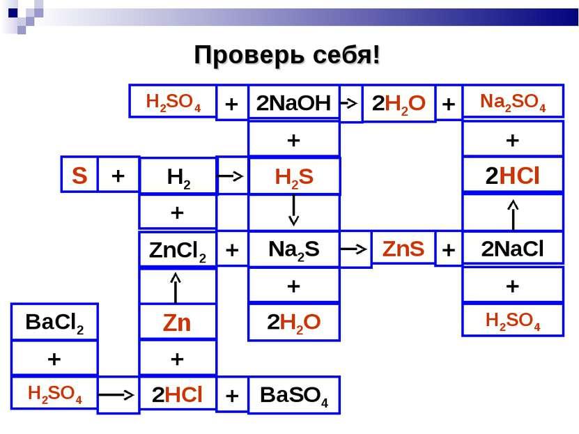 + H2S 2NaOH 2H2O + H2SO4 + 2NaCl 2HCl + Na2SO4 ZnS + H2SO4 + Na2S 2HCl + Zn Z...