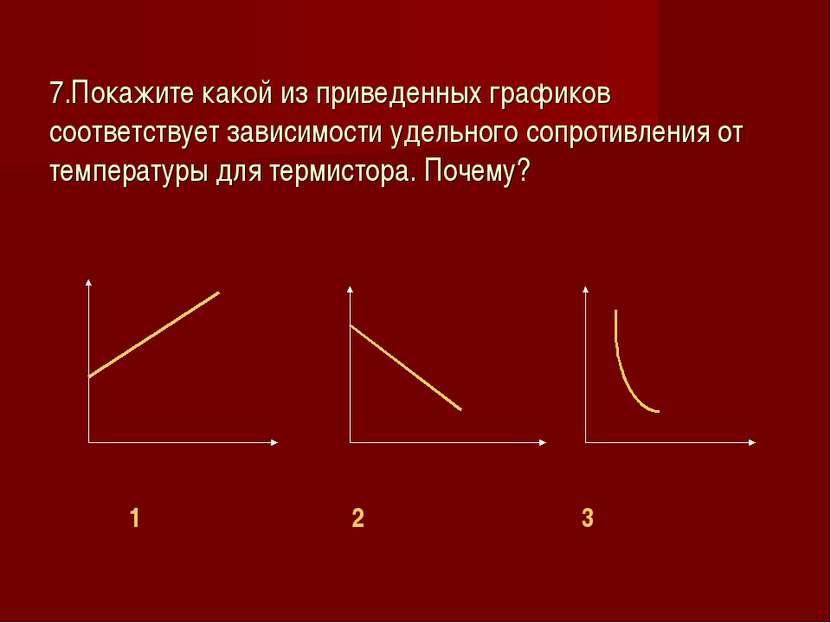 7.Покажите какой из приведенных графиков соответствует зависимости удельного ...