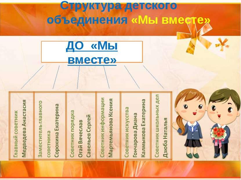 ДО «Мы вместе» Структура детского объединения «Мы вместе»
