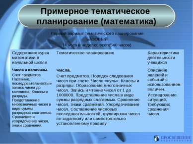 Примерное тематическое планирование (математика) Первый вариант тематического...