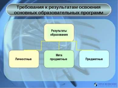Требования к результатам освоения основных образовательных программ Результат...