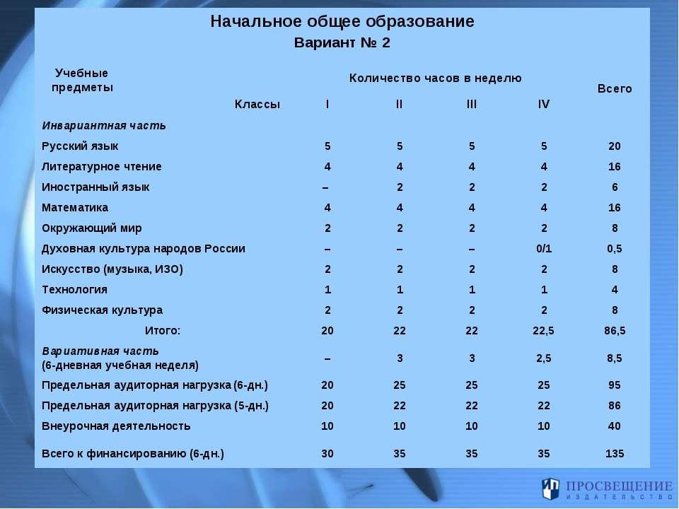 Начальное общее образование Вариант № 2 Учебные предметы Классы Количество ча...