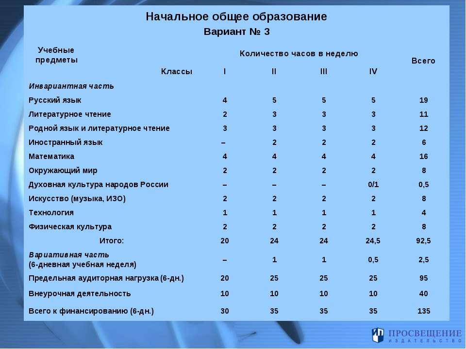 Начальное общее образование Вариант № 3 Учебные предметы Классы Количество ча...