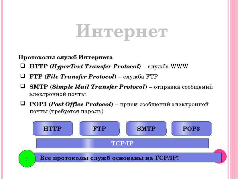 Интернет HTTP (HyperText Transfer Protocol) – служба WWW FTP (File Transfer P...