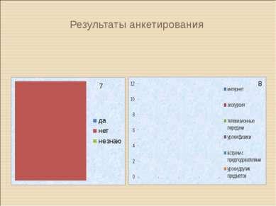 Результаты анкетирования 7 8
