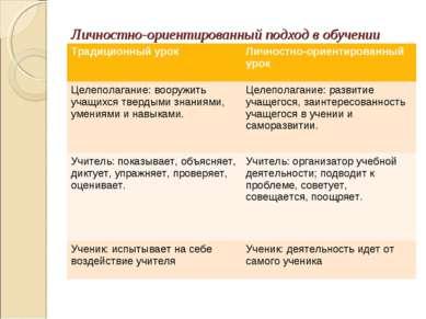 Личностно-ориентированный подход в обучении Традиционный урок Личностно-ориен...