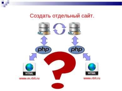 Создать отдельный сайт. www.m.rbli.ru www.rbli.ru