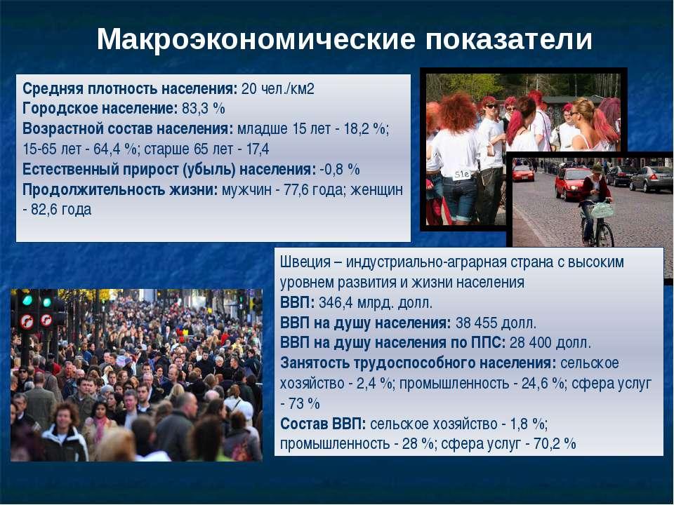 Средняя плотность населения: 20 чел./км2 Городское население: 83,3 % Возрастн...