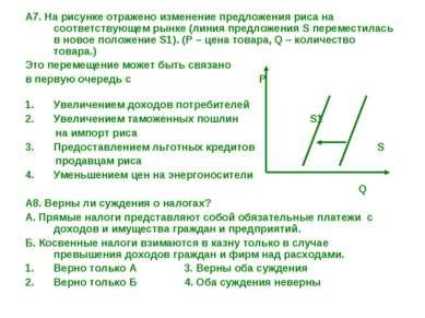 А7. На рисунке отражено изменение предложения риса на соответствующем рынке (...
