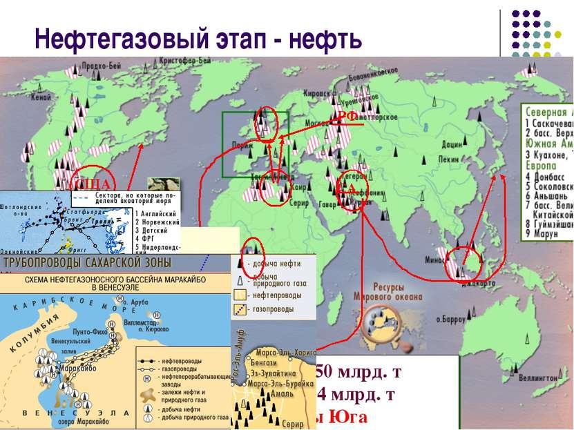 Нефтегазовый этап - нефть СА США РФ Запасы – 150 млрд. т Добыча – 4 млрд. т С...