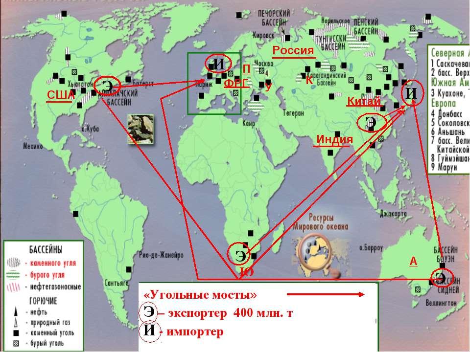 Китай США ФРГ Россия Индия У К Ю А «Угольные мосты» Э – экспортер 400 млн. т ...