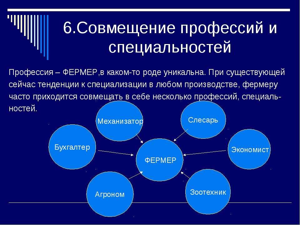 6.Совмещение профессий и специальностей Профессия – ФЕРМЕР,в каком-то роде ун...