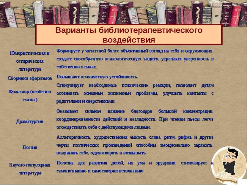 Варианты библиотерапевтического воздействия Юмористическая и сатирическая лит...