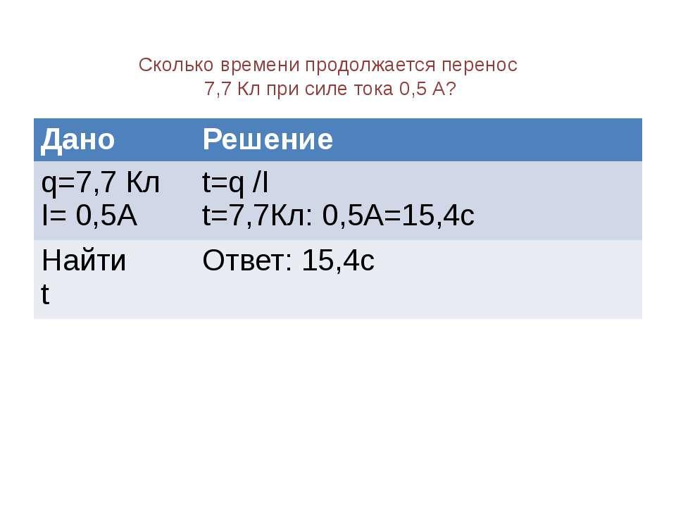 Сколько времени продолжается перенос 7,7 Кл при силе тока 0,5 А? Дано Решение...