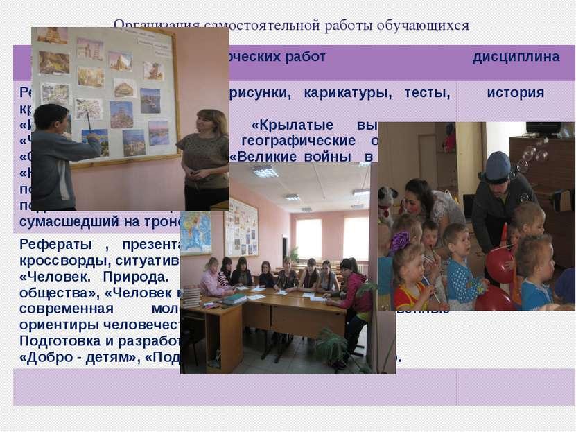 Организация самостоятельной работы обучающихся Список творческих работ дисцип...