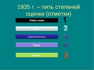 1935 г. – пять степеней оценки (отметки)