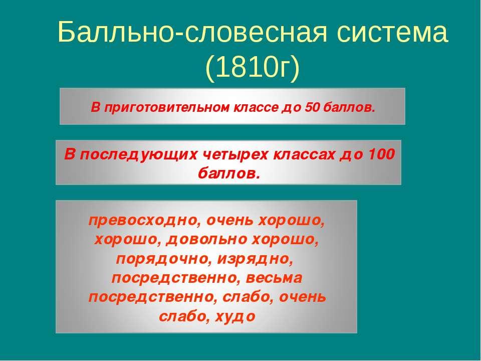 Балльно-словесная система (1810г)