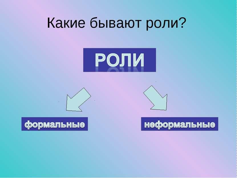 Какие бывают роли?