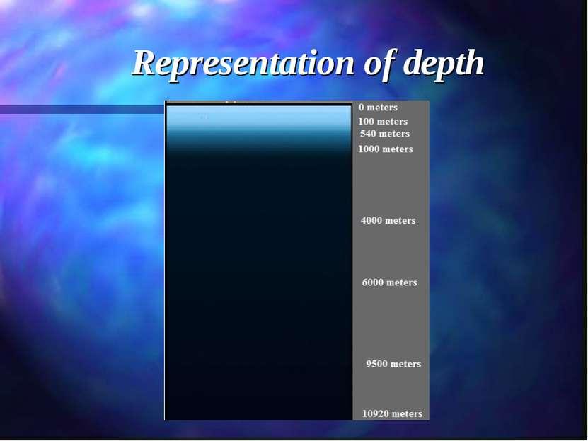 Representation of depth