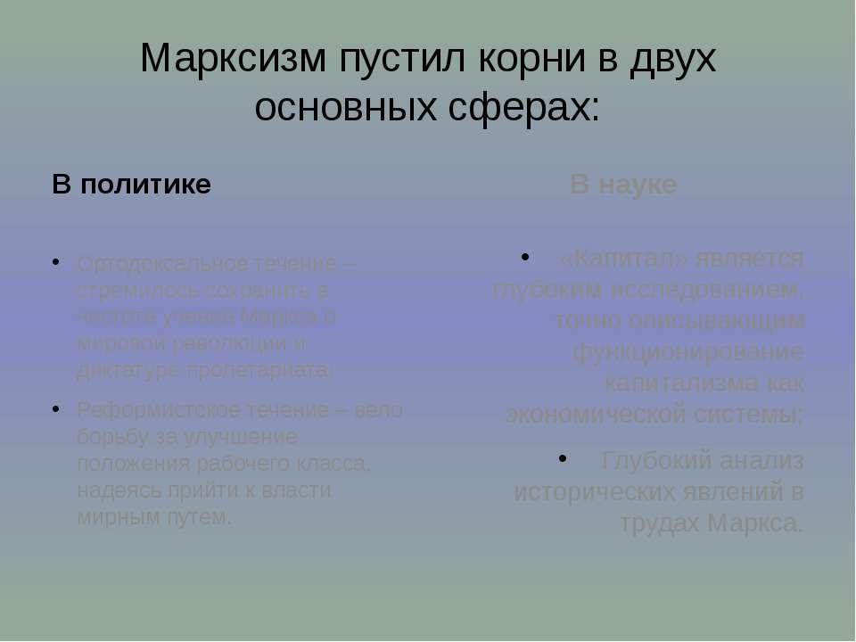 Марксизм пустил корни в двух основных сферах: В политике Ортодоксальное течен...