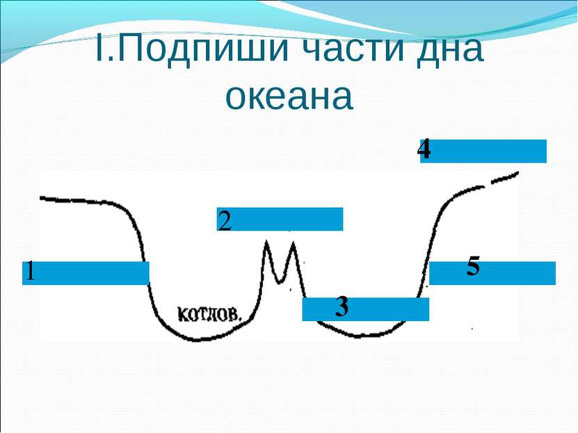 I.Подпиши части дна океана 1 2 3 4 5