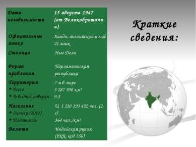 Краткие сведения: Дата независимости 15 августа1947(отВеликобритании) Офици...