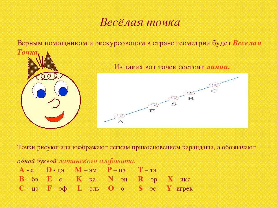 Весёлая точка Верным помощником и экскурсоводом в стране геометрии будет Весе...