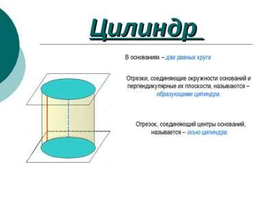 Цилиндр В основаниях – два равных круга Отрезки, соединяющие окружности основ...